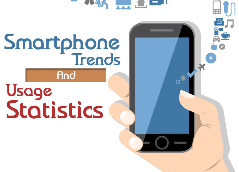 review of trends in mobile by How retail mobile apps have shifted from simple advertising platforms to  inside  the store or even review inventories and place items on hold.