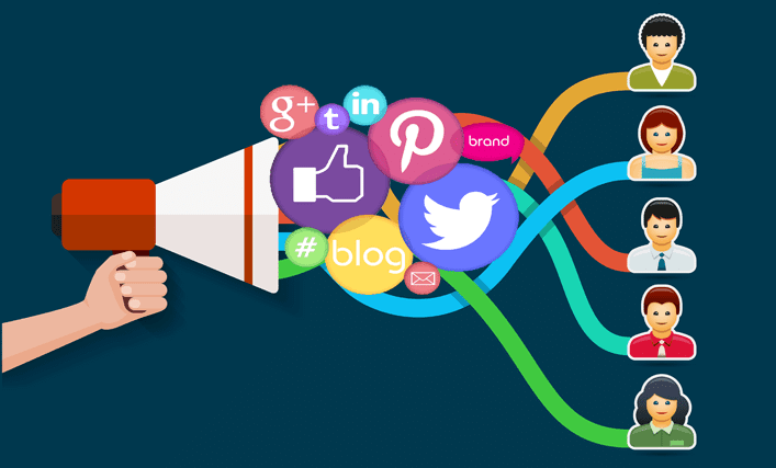 Integrate with Social Media