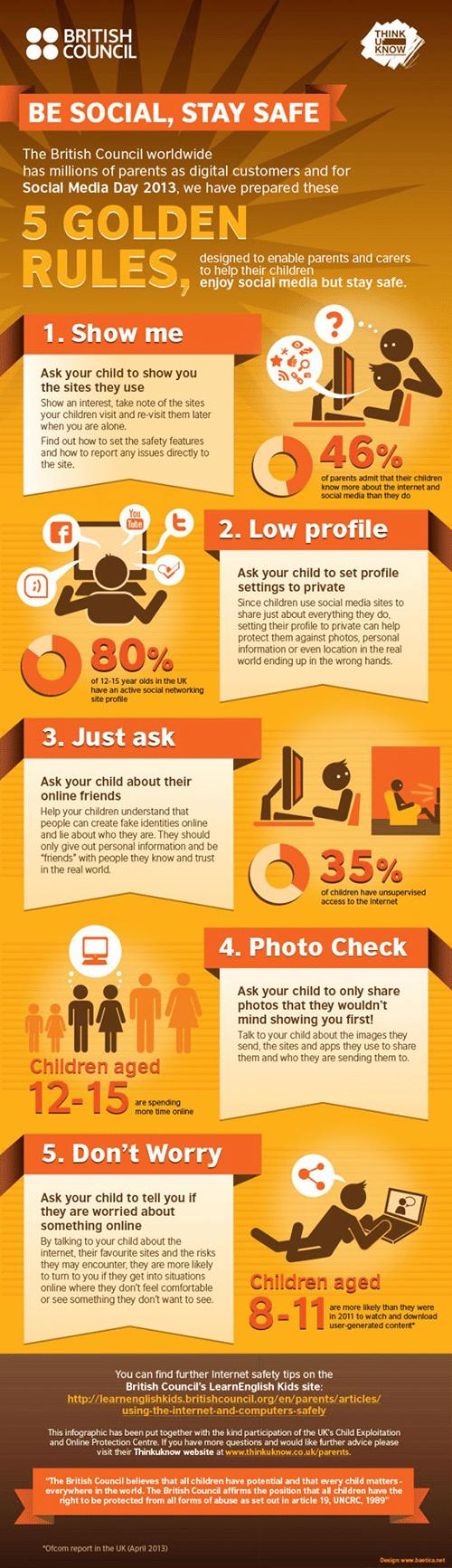 Digital Parenting infographics